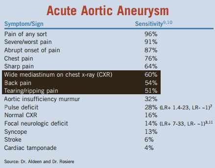 aneurysm1